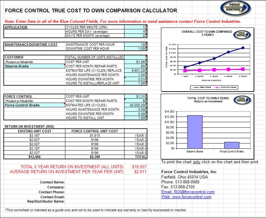 sample true cost comparison